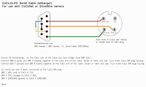 rj11 wiring diagram cat 3 images wire diagram rj45 end wire
