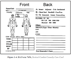 Beginning in tax year 2018, you can only deduct casualty and theft losses if they're directly tied to an event that's been declared a disaster by the u.s. Tactical Combat Casualty Care Card Poisk V Google