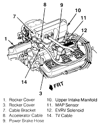 jeep tj wrangler engine diagram 1988 jeep wrangler engine wiring diagram images front suspension dodge ram 1500 engine diagram on 1988