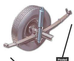 how car springs and ders work how