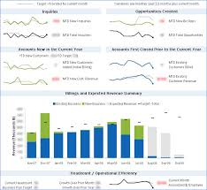 How To Create A Bar Chart In Excel 2003 Excel 2003 Dashboard Work Dashboard Design Design Diagram