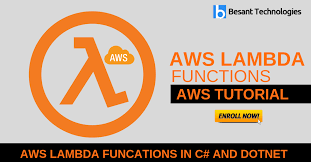 What Is Aws Lambda What Is Aws Lambda Used For