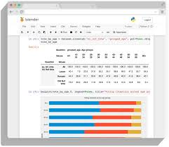 Chart Analysis Software Automating Survey Data Analysis With Open Source Software