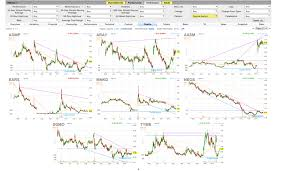 How To Make Money With Penny Stocks In 2019 Ragingbull