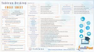 Tableau Cheat Sheet Download In Pdf Jpg Format Intellipaat