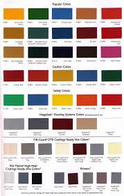 12 Actual Ppg Paint Color Chart Online