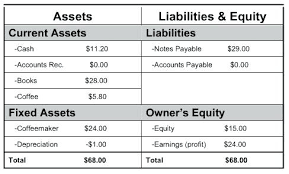 simple balance sheet example simple balance sheet template sample simple balance sheet small