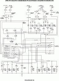 1997 jeep cherokee fuse box 1997 wiring diagrams 1998 jeep grand cherokee fuse box diagram at 1999 Jeep Cherokee Fuse Panel Diagram