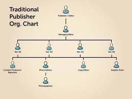Org Chart Publisher Traditional Publisher Org Chart Media Studies