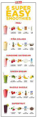 Smoothie Recipe Chart A Smoothie A Day Keeps The Doctor Away Plus Free Printable 5