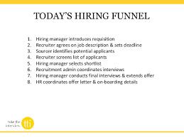 project based hiring 12 talent acquisition manager job description