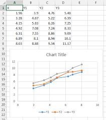 Open Csv File And Chart Csv Data Peltier Tech Blog