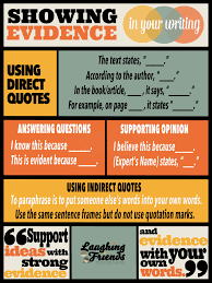 Citing Evidence Anchor Chart Poster