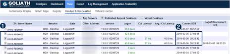Epic Hyperspace User Story Epic Health System Troubleshoots Citrix Is Slow