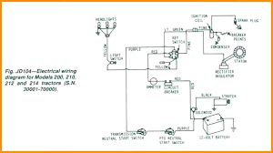 john ignition switch wiring diagram for m deere replacement home john ignition wiring diagram pertaining to