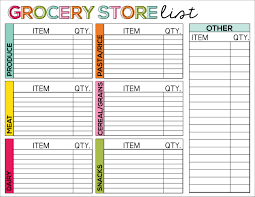 Grocery Chart Learn The Why What How To Meal Prep Easy Meal Plans