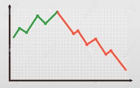 Bull And Bear Market Line Chart Graphic Falling Down Financial
