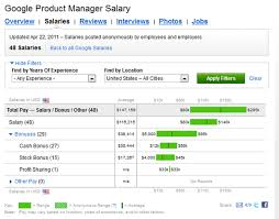 How Much Does A Product Manager At Facebook Earn? - Quora