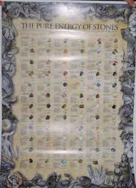 Crystal Healing Gemstone Meanings Poster Wall Chart 3 Sizes 2 Styles Chakra