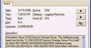 Fixed u201cDatabase Page Read Failed Page Checksum Mismatch Error u2013 1018u201d