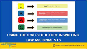What is irac method in law. How To Structure Law Assignment Using The Irac Method Hammburg