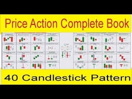 Complete Price Action 40 Candlestick Pattern Book Tani Forex Special Tutorial In Hindi Urdu