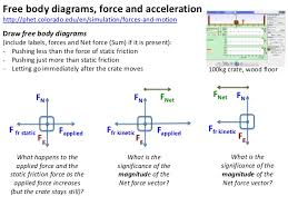 forces & changes in motion diy wood furniture projects at Free Wood Diagrams