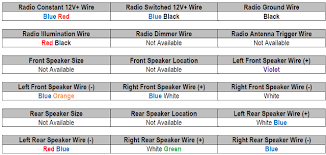 kia sportage radio wiring diagram kia discover your wiring zx2 radio wiring diagram zx2 wiring diagrams