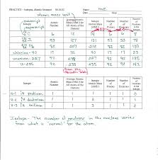 isotope practice worksheet answers common worksheets atoms ions ...