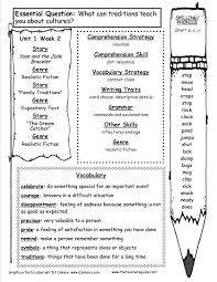 Math. 3rd grade reading worksheets free: Multiple Choice ...