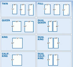 Difference Between A Single Twin Full Queen And King Size Bed What Is The Difference  Between Double And Queen Size Beds What Is The Difference Between ...