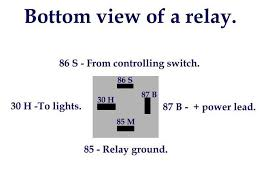 v relay switch wiring diagram wiring diagram 12 volt continuous duty solenoid wiring diagram nodasystech