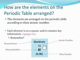 Organization of the Periodic Table - ppt download