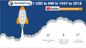 Inr To Aed Chart Historical Data Usd To Inr From 1947 To 2019 1 Us Dollar