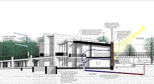 Awesome Off Grid Home Designs Gallery Interior Design Ideas . Beautiful Off- Grid Home Plans ...