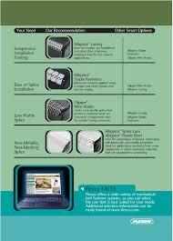 Clipper Lacing Chart Mechanical Belt Fastener Advantages Pdf