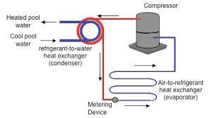 spa 400 wiring diagram images hayward pool heaters gas wiring diagram hayward pool heater control