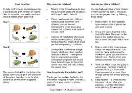 Crop Rotation Chart Crop Rotation Teacher Student Guide