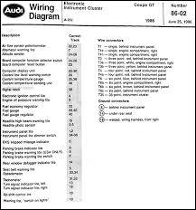 audi 1986 1988 5000 & 1986 1987 4000 wiring diagram manual original Wiring Diagrams For Audi this manual covers 1986 1988 audi 5000 models, including 5000s, 5000cs, turbo, quattro, sedan, and station wagon also covers 1986 1987 audi 4000 models, wiring diagram for audio snake