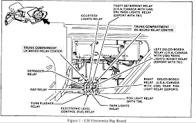 2006 srx fuse box just another wiring diagram blog • 2010 cadillac srx fuse box wiring library rh 45 akszer eu 2006 cadillac srx fuse box 2006 cadillac srx interior