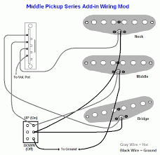 sss hsh conversion wiring modifications electric guitar pickups thefret net showth php 17947 pickup wiring mod for my squier cv 60s strat premierguitar com articles adding series switching to your strat