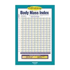 Determining Body Mass Index Chart