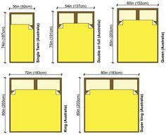 Bed sizes Australia, bed measurements Australia, bed dimensions in  Australia