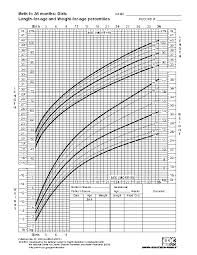 Baby Weight Percentile Chart Baby Weight Percentile Chart By Month Pdfsimpli