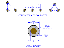 Calculation Of Cable Data