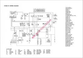 dyna single fire coil wiring diagram wiring diagrams best dyna wiring diagram for mod data wiring diagram harley motorcycle wire diagram dual coil dyna single fire coil wiring diagram