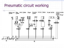 how to draw pneumatic circuit diagram how image pneumobot pneumatic pick and place robot on how to draw pneumatic circuit diagram