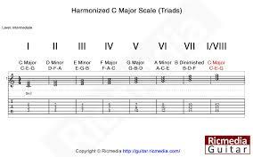 Harmonize The Major Scale Triads Theory Lesson Ricmedia