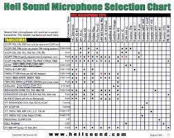 heil pro set 4, 5 and 6boomsets ps4 ps4 psic Old Furnace Wiring Diagram click here for heil microphone selection chart