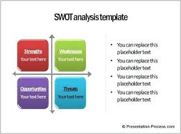 Swot Analysis Table Template Swot Table Template Word Webbacklinks Info